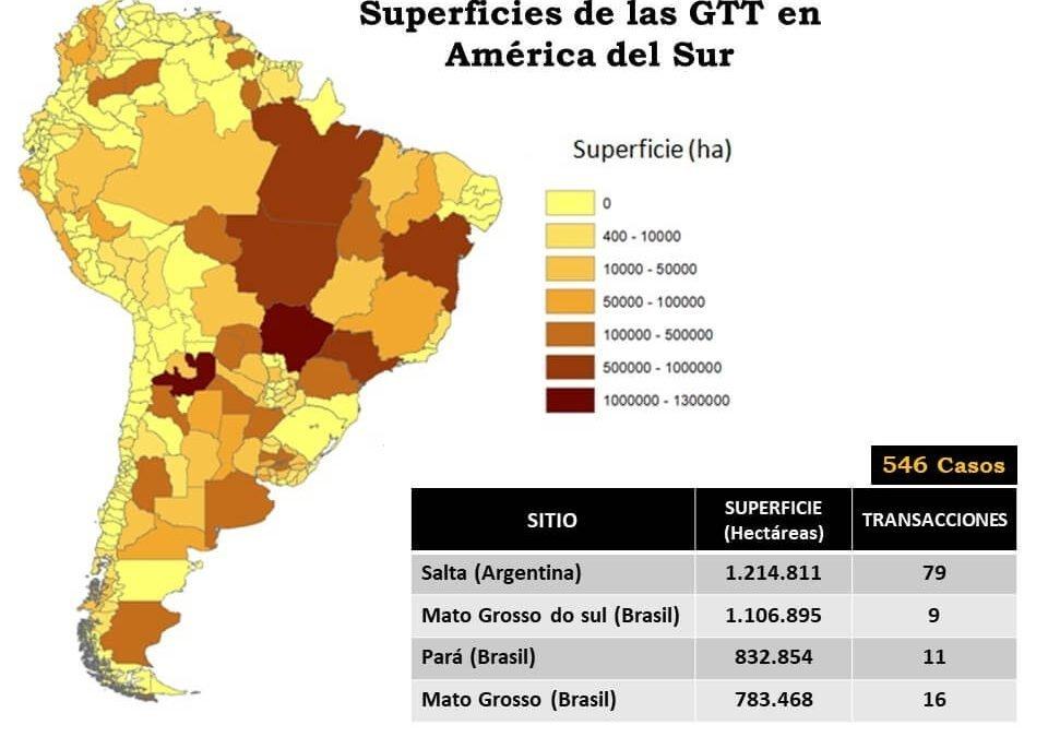 Grandes Transacciones de Tierra (GTT) en América del Sur